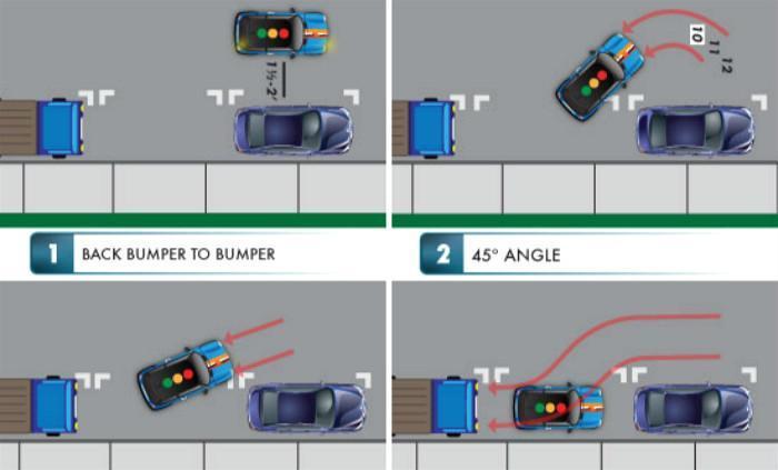 美国驾照路考