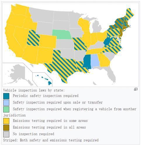 哪些州做inspection